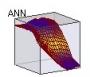 QCE Parciální nejmenší čtverce (PLS)