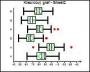QCE Analýza rozptylu 1,2