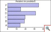 Neuronové časové řady (ANN-TS)