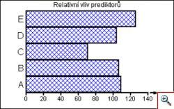 ANN - Klasifikace