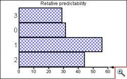 ANN - Classification