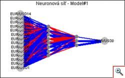 Neuronové časové řady - Parabootstrap