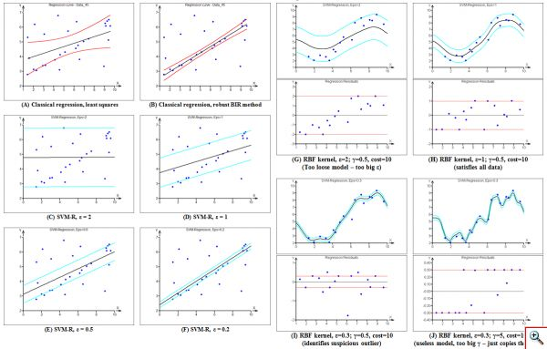 SVM - Support Vector Machines